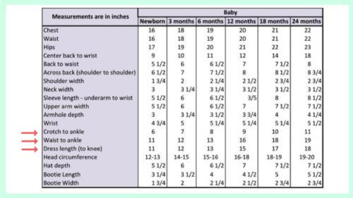 Baby Crochet Size Chart